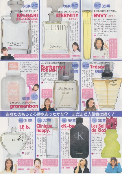 99年プチセブン読者人気香水ランキング